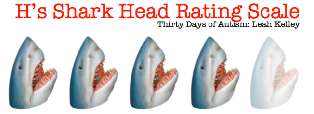 Decapitated shark head rating scale