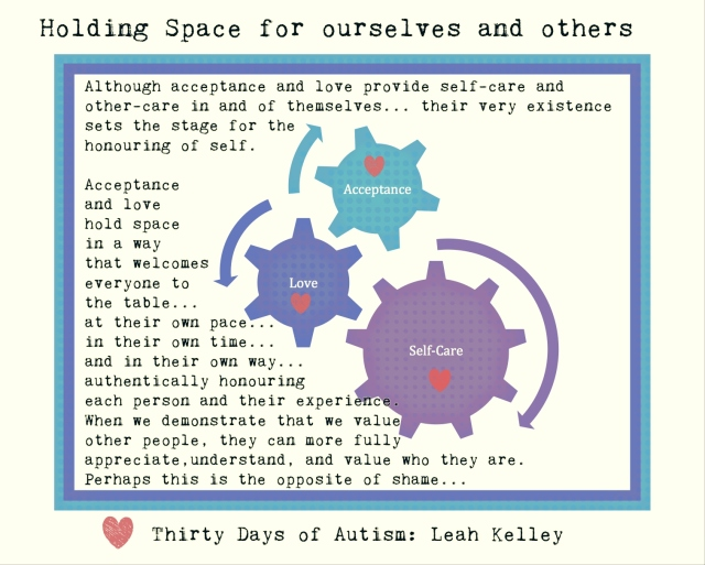 Acceptance, Love, and Self-Care 6